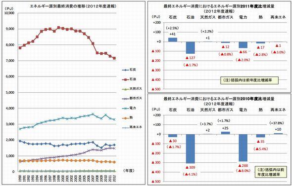 energy_market_sj.jpg