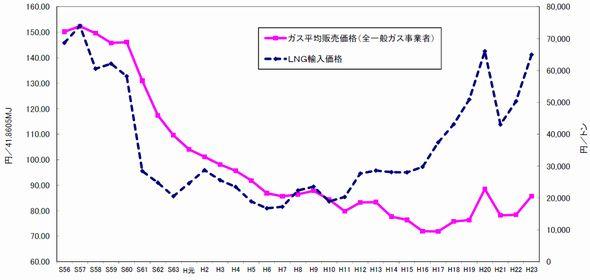 gas_price_sj.jpg