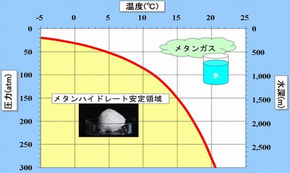metan2_jogmec_sj.jpg