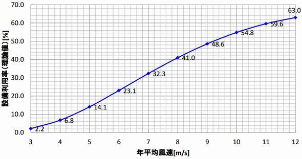 yojo_kaitori1_sj.jpg