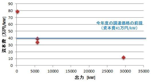 biomas1_enecho_sj.jpg
