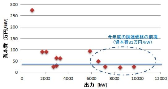 biomas3_enecho_sj.jpg