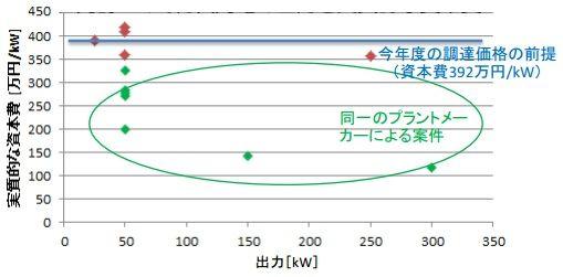 biomas4_enecho_sj.jpg