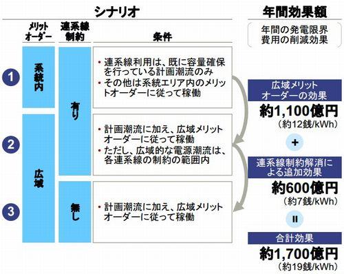 merit_order1_sj.jpg