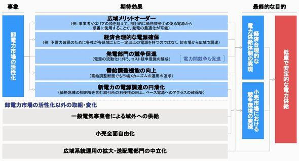 oroshi4_sj.jpg