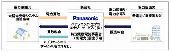 panaepco_sj.jpg