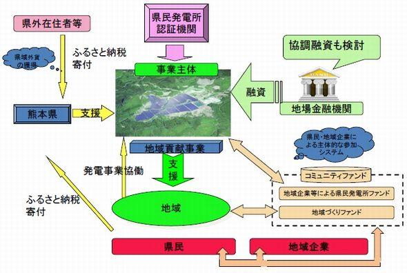 kenmin_solar.jpg