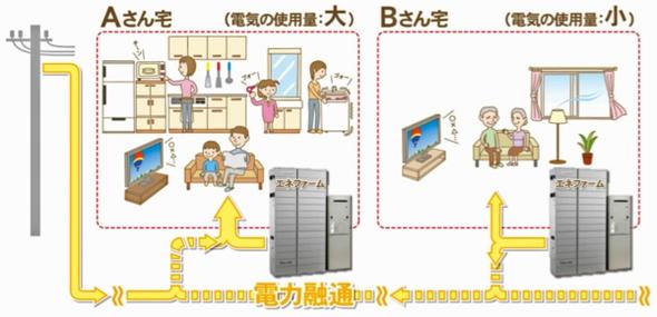 yh20140204Shizuoka_exchange_590px.jpg
