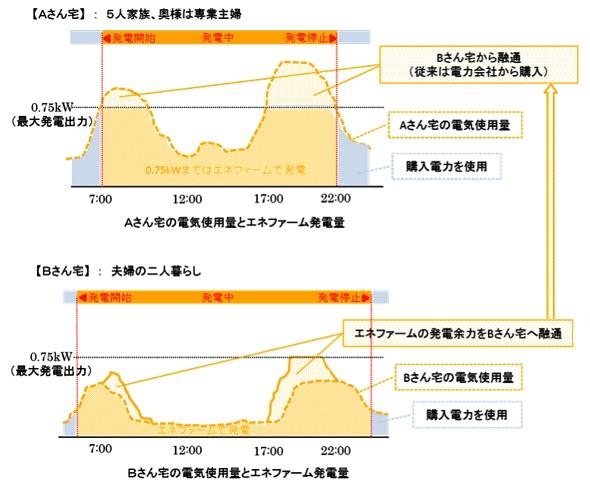 yh20140204Shizuoka_graph_590px.jpg