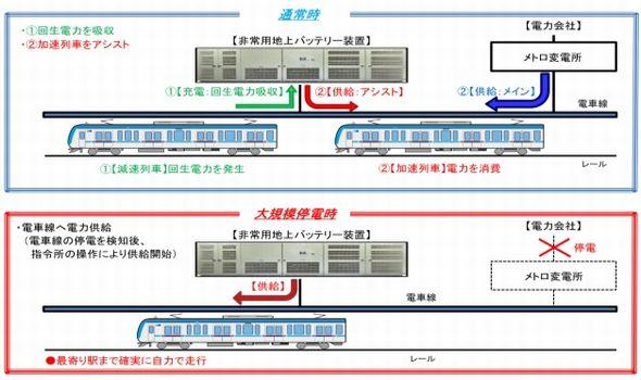 metro3_sj.jpg