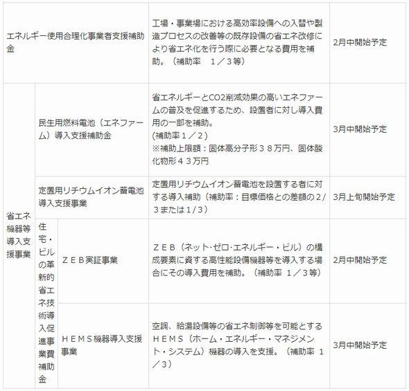 hosei_sj.jpg