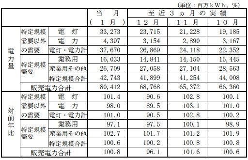 sales_2014jan1_sj.jpg