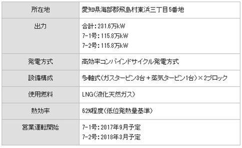 chuden_nishinagoya_sj.jpg