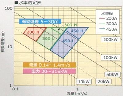 yh20140305KHI_graph_400px.jpg