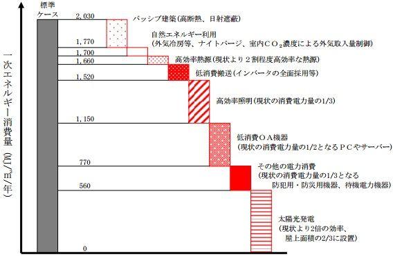 netzero_sii_sj.jpg