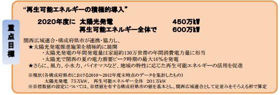 kansai_energy_sj.jpg