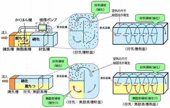 shibaura2_sj.jpg