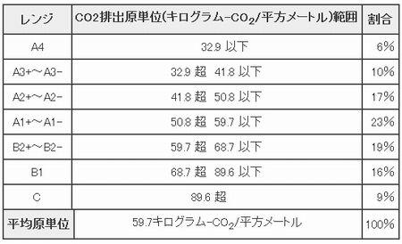 tokyo_label2_sj.jpg