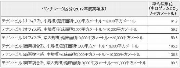 tokyo_label3_sj.jpg