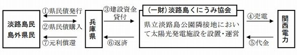awaji_solar2_sj.jpg