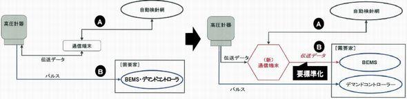 smartmeter1_koatsu_sj.jpg