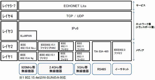 smartmeter3_koatsu_sj.jpg