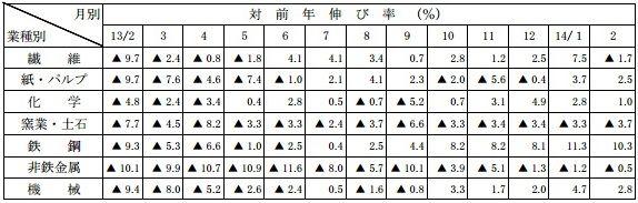 sales_2014feb2_sj.jpg