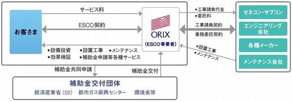 orix2_sj.jpg