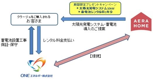 yh20140407ONE_scheme_523px.jpg