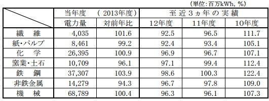 sales_2013_2_sj.jpg