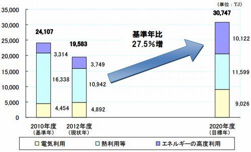 miyagi_energy1_sj.jpg