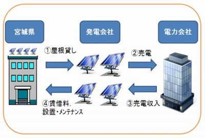 miyagi_energy3_sj.jpg