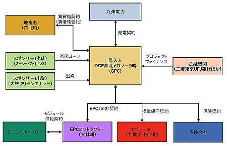 yh20140425Kumamoto_scheme_450px.jpg