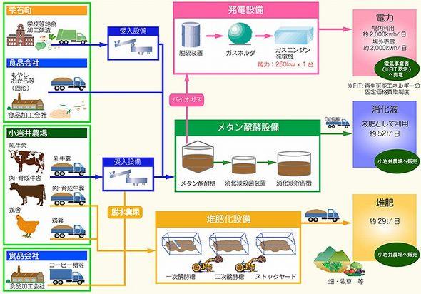 biomas_shizukuishi2.jpg