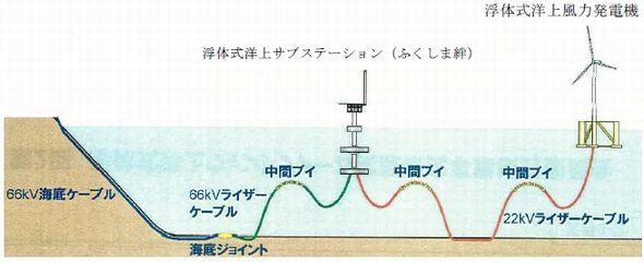 fukushima_yojo2.jpg