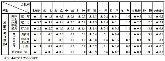 sales_2013_area1_sj.jpg