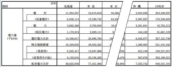 sales_2013_area2_sj.jpg