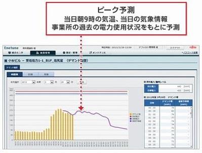 fujitsu_bems_sj.jpg