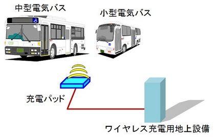 toshiba_sj.jpg