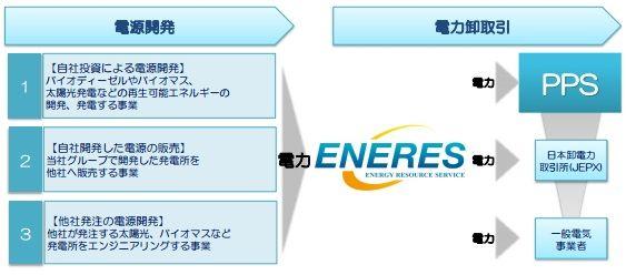 eneris_sj.jpg