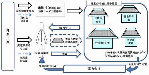 kanagawa_yanekashi1_sj.jpg