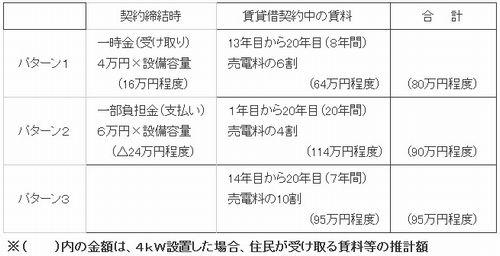 kanagawa_yanekashi2_sj.jpg