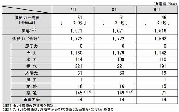 kyushu_2014summer1_sj.jpg