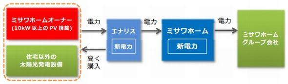 misawa_solar1_sj.jpg