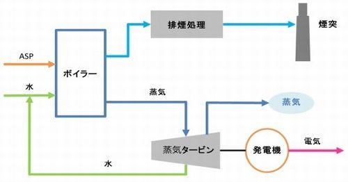 fujisekiyu5_sj.jpg