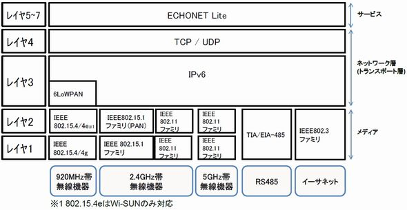 smartmeter2_sj.jpg