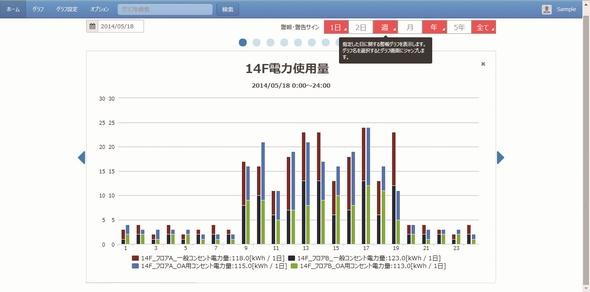 yh20140606Johonson_display14F_590px.jpg