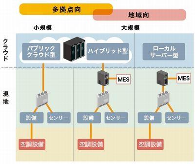 hitachi2_sj.jpg