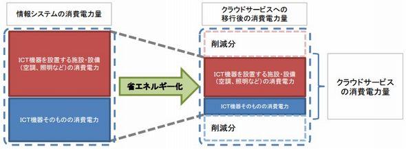 cloud1_sj.jpg