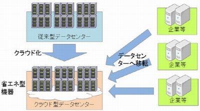 cloud3_sj.jpg